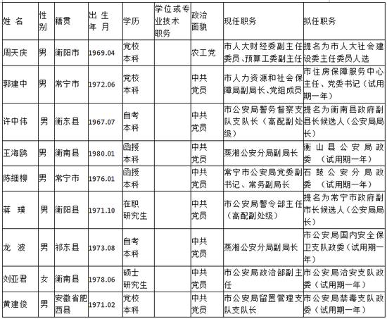 http://www.hunanpp.com/kejizhishi/83850.html