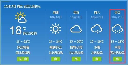 近期长沙天气预报。