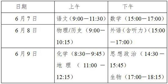 (注:全国统一考试科目时间安排以教育部公布的为准,如有调整,湖南省学业水平选择性考试科目的考试时间安排将相应调整。)
