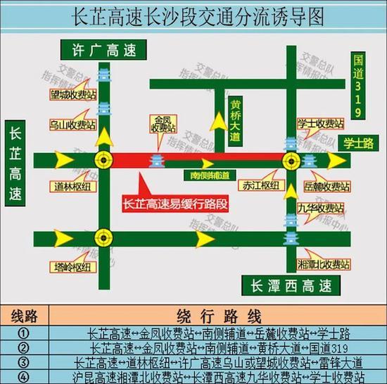 缓行路段:赤江枢纽至道林枢纽。
