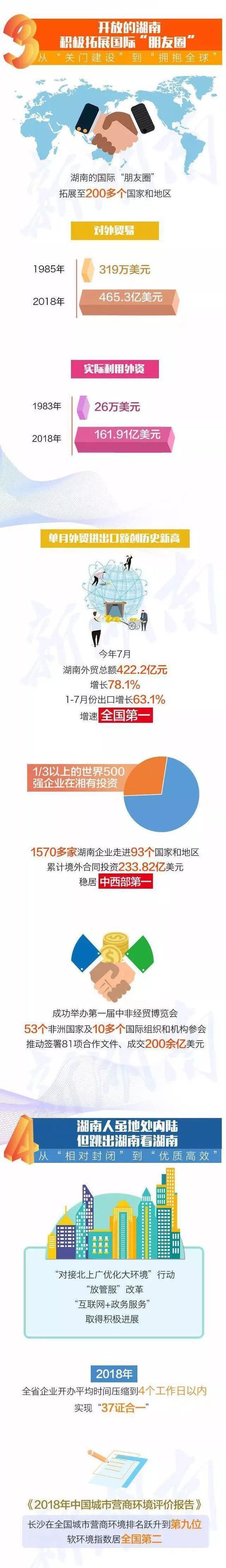 (图片来源:湖南日报新媒体)