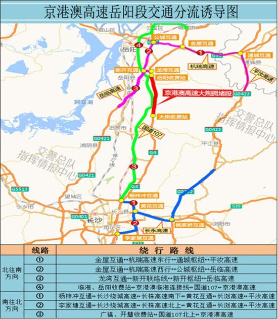 5。 京港澳高速岳阳段。