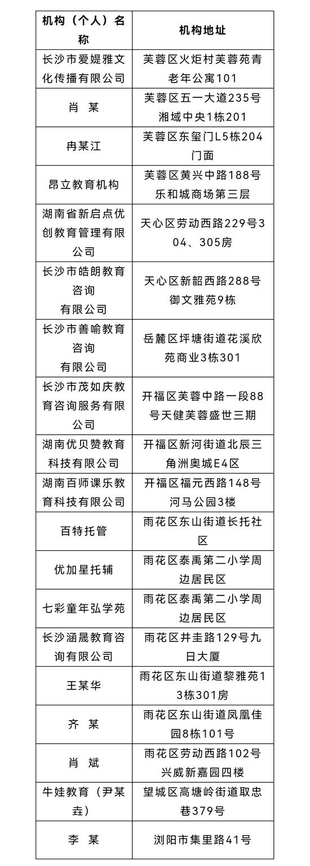 零容忍!长沙9月查处校外培训机构违法违规行为44起