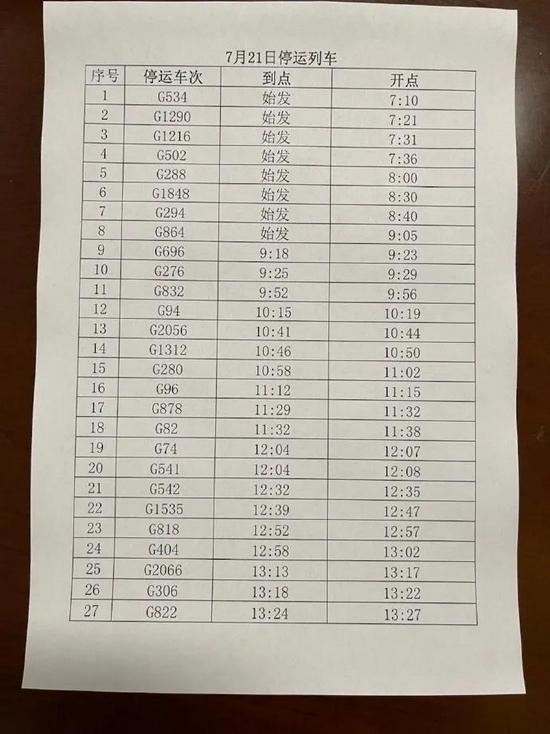 受河南强降雨影响,长沙火车站、火车南站153趟车次停运