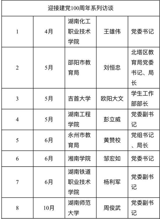 2021年湖南教育政务网在线访谈计划公布,将包含高考综合改革