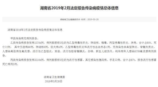 据湖南省卫生健康委发布的权威信息显示