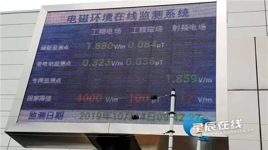 近日,长沙市220kV芙蓉变电站装设并投运了湖南省首个电磁环境在线监测系统。国网湖南省电力有限公司 供图。