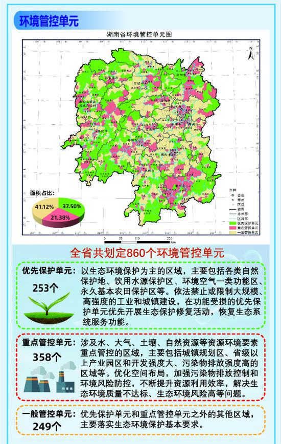 《【摩登2娱乐线路检测登录】湖南省级以上产业园区生态环境准入清单即将落地应用》