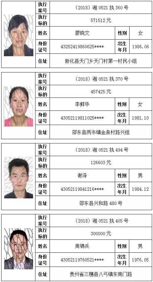 邵阳县人民法院失信被执行人名单