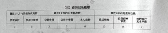 """二代个人信用报告中显示的""""查询记录摘要"""" 中新经纬 魏薇 摄"""