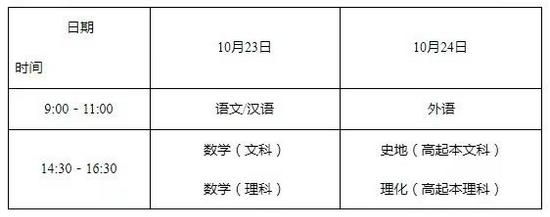 湖南省2021年成人高考要来了,你关心的问题都在这里