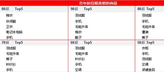 双十一湖南成交总额高达75.49亿 全国排名第11位