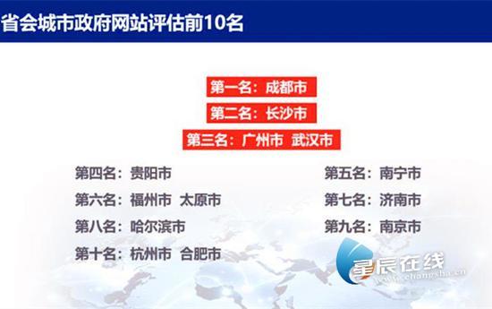 (省会城市政府网站评估前10名。通讯员 周妍 供图。)
