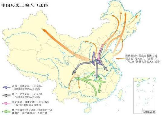 (这个图仅展示了晋朝之后的人口迁移。)