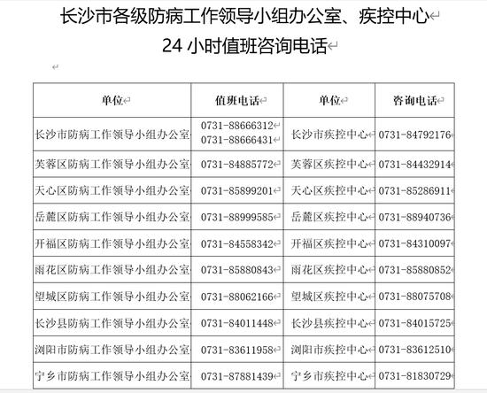 """长沙市公布46家发热门诊医疗机构 医务人员入驻""""三站一场""""检"""