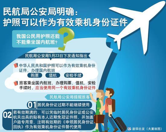 不能用护照坐飞机?长沙黄花机场:没有收到通知