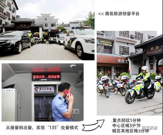 完善安全保障、安全提示预警和应急救援体系。