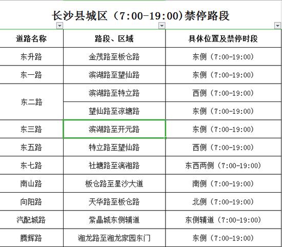 长沙县城区(7:00-19:00)禁停路段