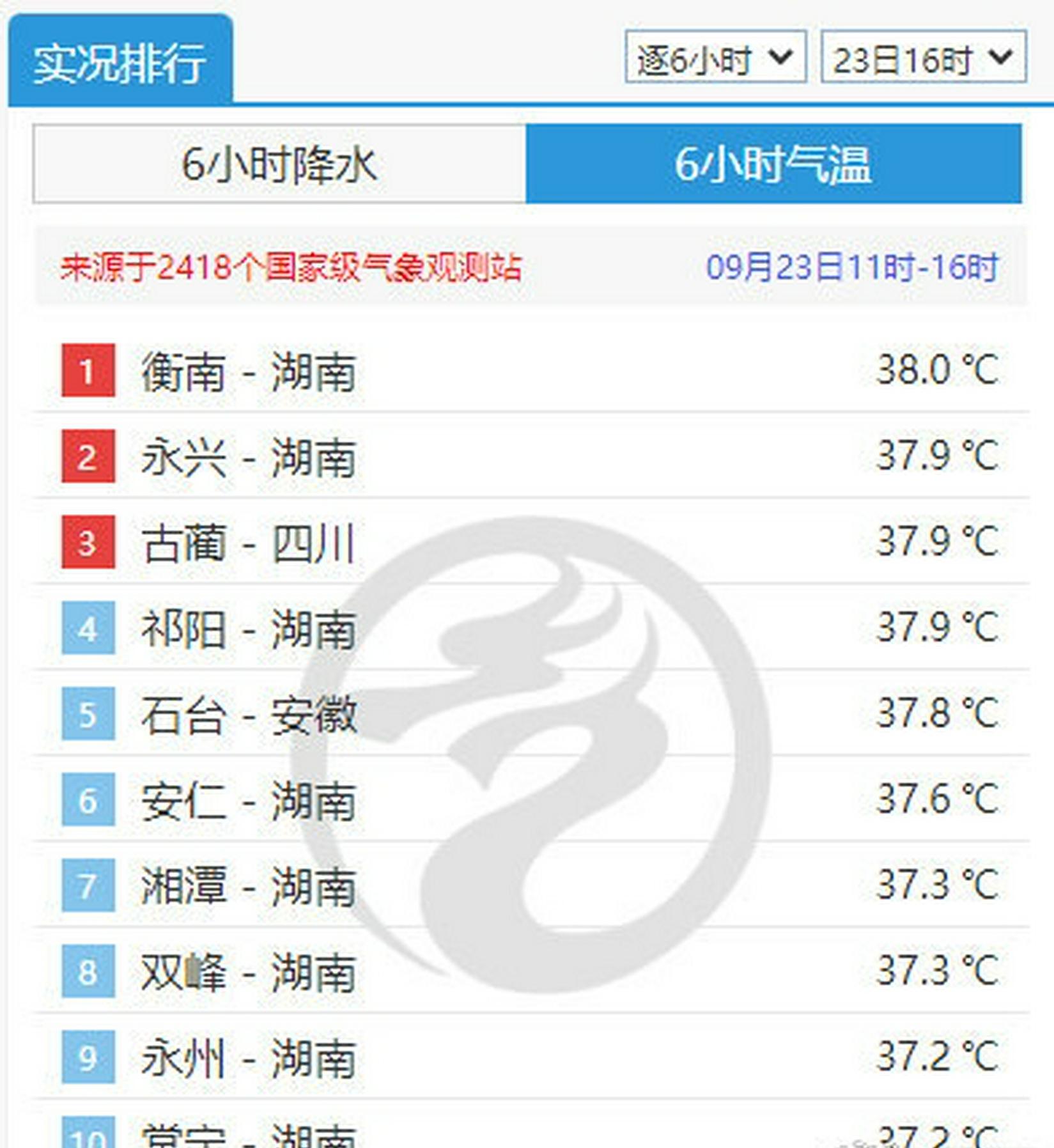 高温可达39℃!湖南多地发布橙色预警,国庆啥天气?