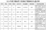 """农民光荣榜!首届""""湖南省十佳农民""""名单出炉"""