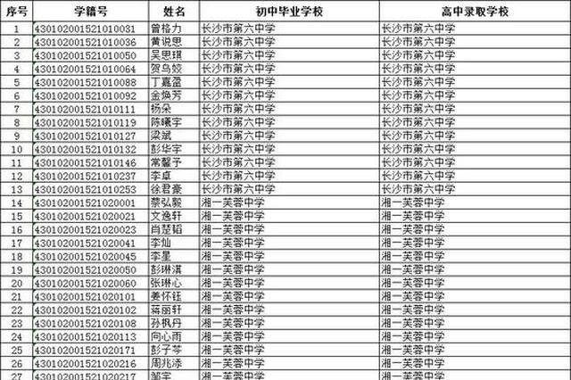 2018年长沙市城区初中升高中直升生公示(名单)