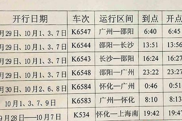 国庆假期期间湘潭火车站加开7趟临时旅客列车