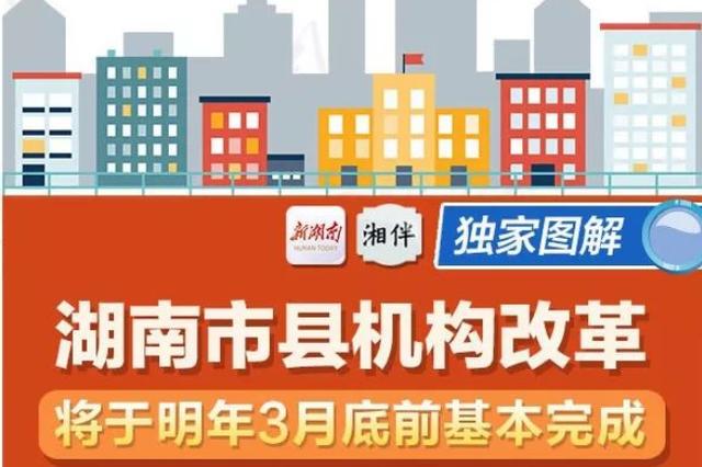 权威解读:湖南市县机构改革,重点全在这里
