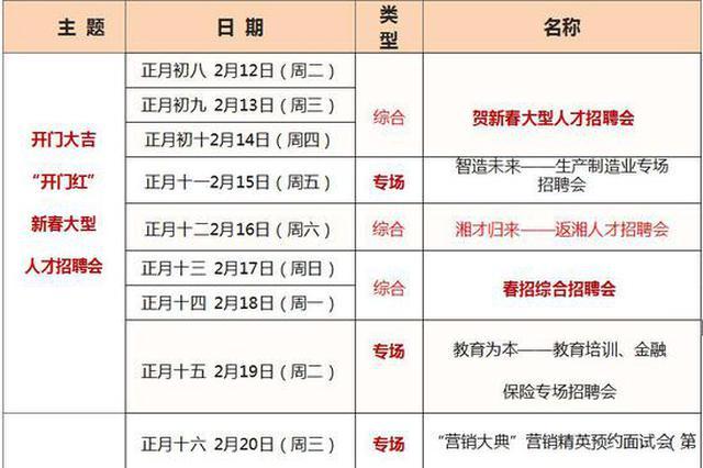 2019湖南新春系列大型人才交流会将于大年初八开始