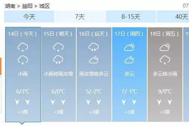 益阳15日至16日白天可能出现雨夹雪天气