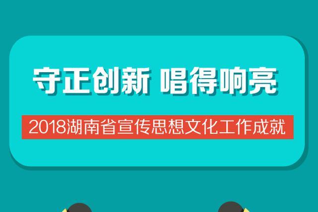 图解2018湖南省宣传思想文化工作成就