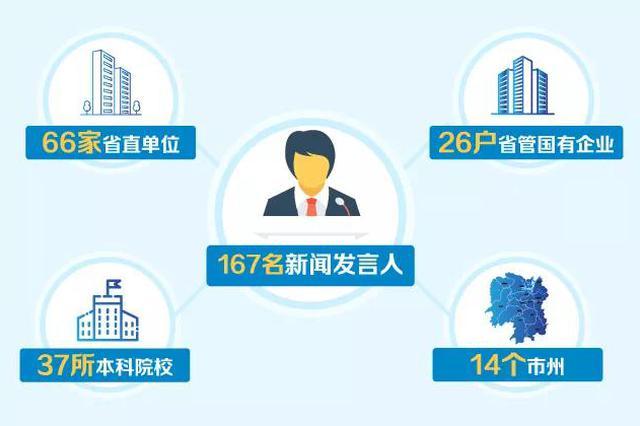 湖南167名新闻发言人亮相(附姓名、职务及联系方式)