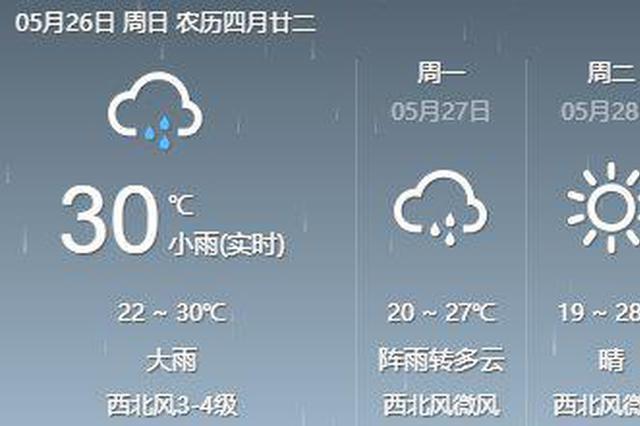 强雨带南压 株洲等湘中以南局地暴雨