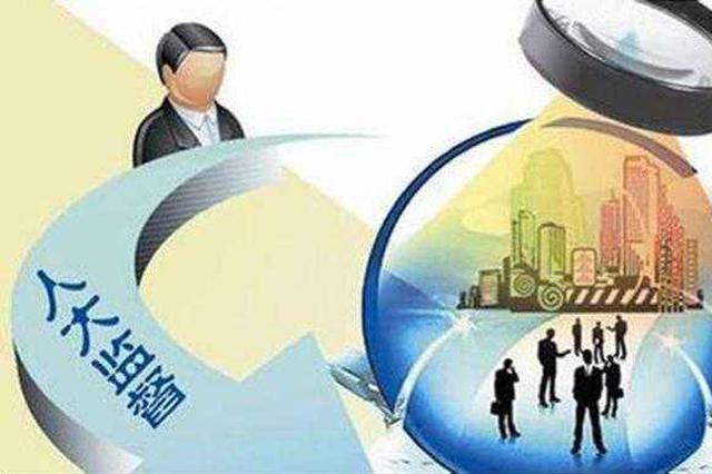 湖南省人大常委会征集2020年度监督议题建议