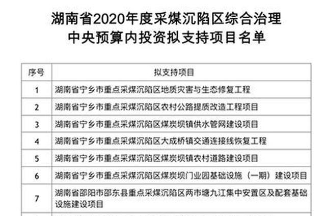 湖南:五大类61个项目拟获中央预算内投资