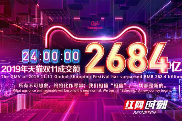 2019天猫双十一全天成交总额2684亿元 湖南位列全国第11名