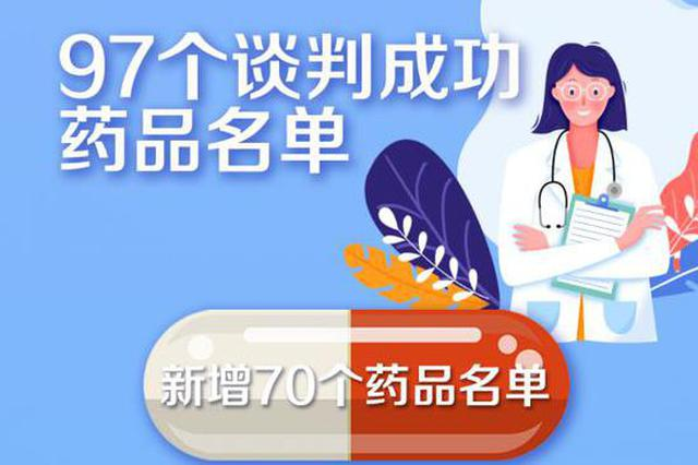 重磅官宣!国家医保药品新增70个 涉及癌症罕见病等10余领域