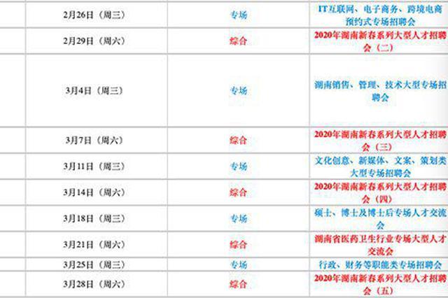 @找工作的你 湖南年后有24场招聘会 提供4万多就业岗位