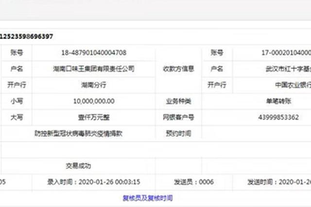口味王集团向武汉红基会捐赠1000万元 协助抗击新型冠状病毒疫