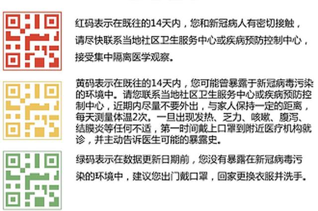 """湖南电子健康码上线 """"红黄绿""""三色可查疫情风险等级"""