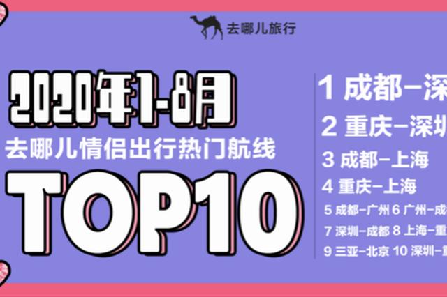 七夕单身人士躲避指南:长沙跻身异地恋目的地TOP10