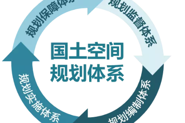 湖南今年将完成省级国土空间规划编制