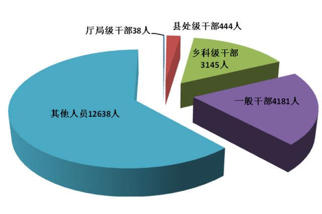 湖南通报2020年全省纪检监察机关监督检查、审查调查情况