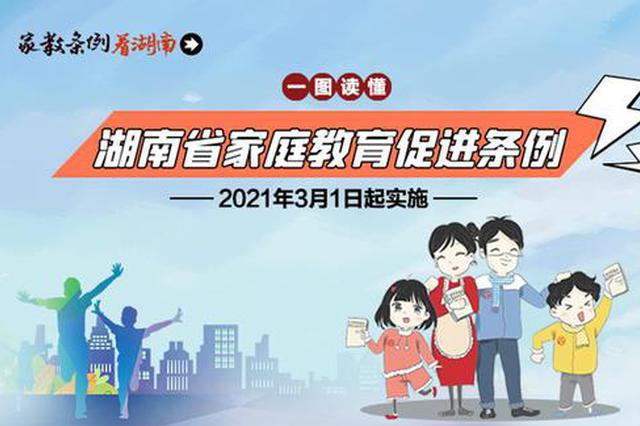一图读懂《湖南省家庭教育促进条例》