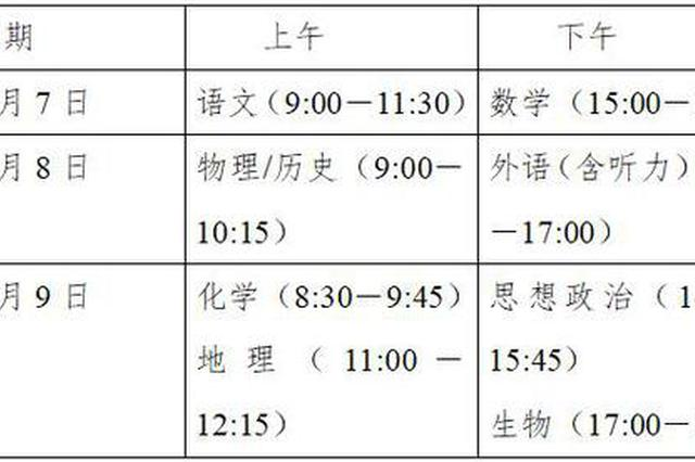 新高考有哪些新变化?湖南省教育考试院专家权威解答