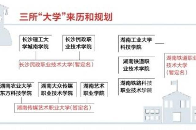 即日起至6月20日,湖南中高考学生补办身份证5个工作日出证!