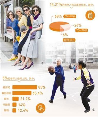 """图①:这四位北京老人退休后投身模特事业,打扮时尚,化身""""网红""""。 图②:安徽省合肥市,80多岁的岳景霞老人(左)在篮球场上进行投篮练习。"""