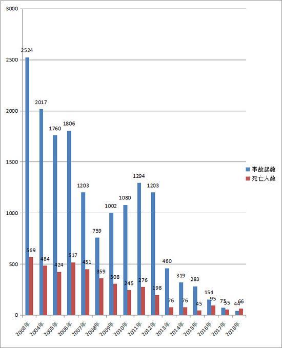 2019衡阳市全市人口数_2017年湖南衡阳人口大数据分析 常住人口减少8万 老龄化