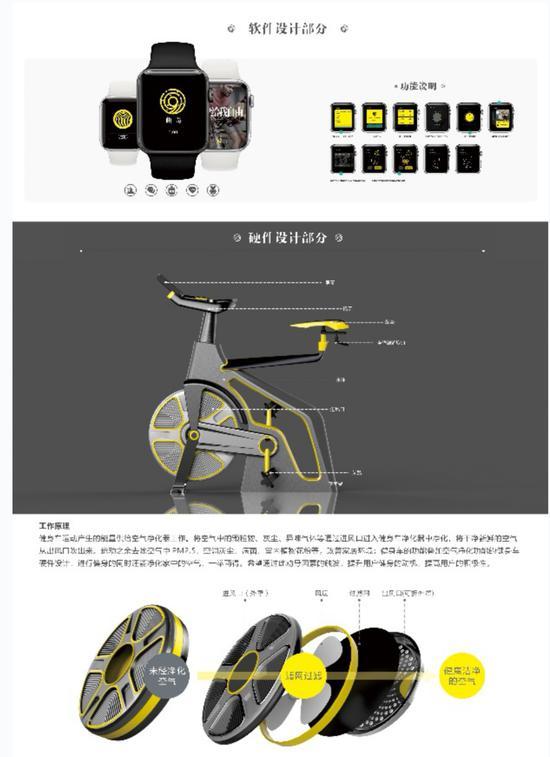 《带有空气清新功能的家用健身车》 作者:张陈晓 浙江工业大学