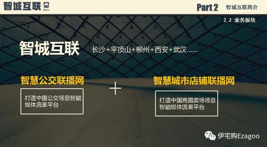 智城互联新媒体业务板块