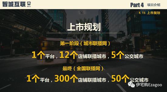 智城互联上市规划